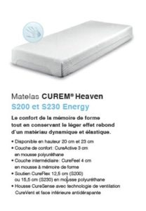 curem-S200-S230-ENERGY