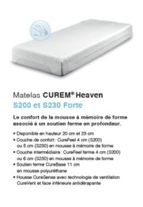 curem-s200-s230_FORTE